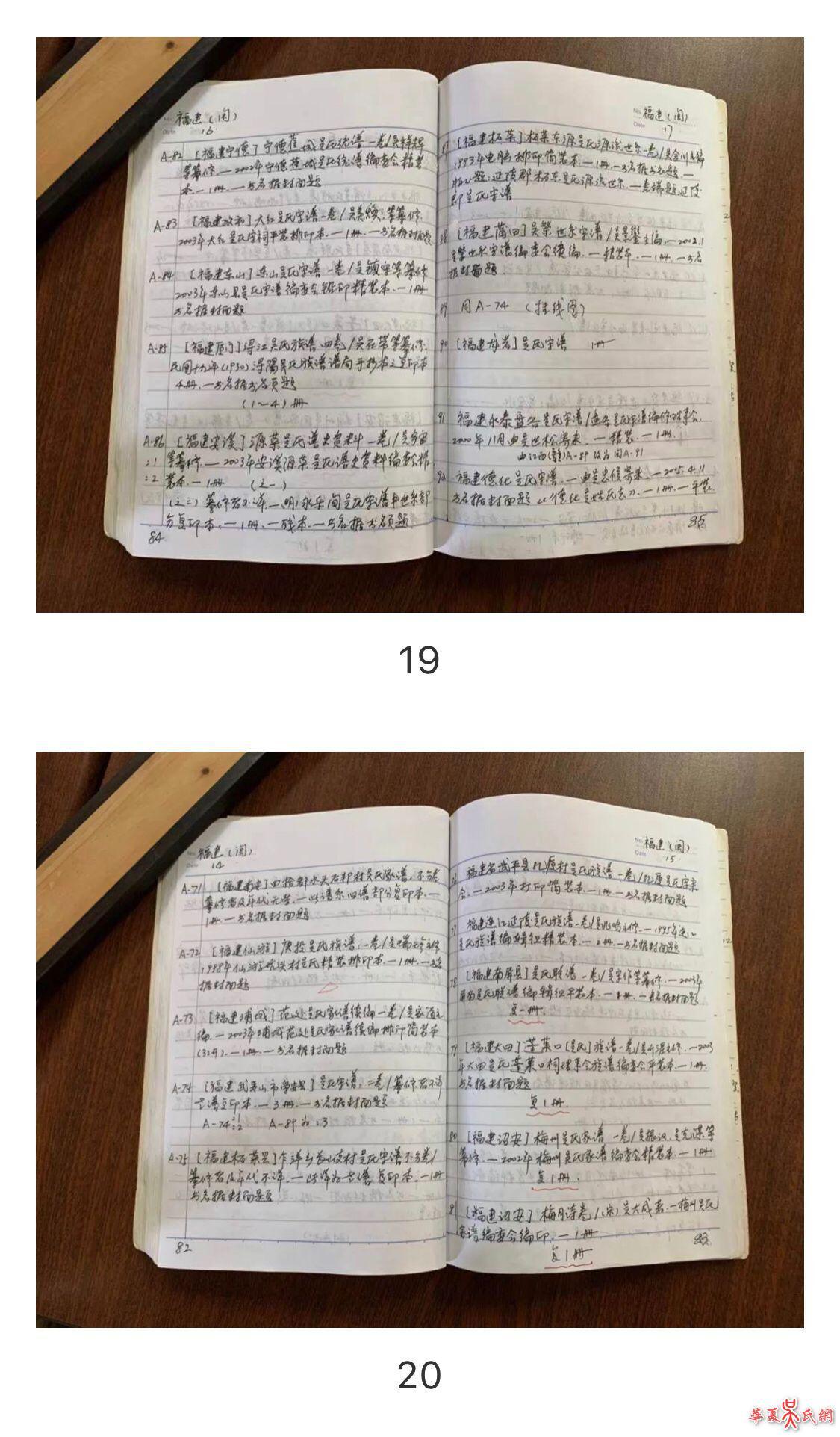2010年以前世界各地吴氏宗亲向无锡图书馆赠送的吴氏老谱目录