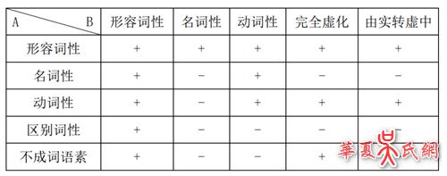 作业选录_|_江西省玉山县紫湖闽南方言ABB式状态词研究